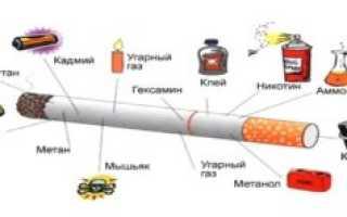 Польза при отказе от курения