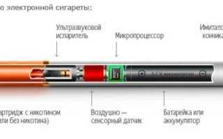 Содержание никотина в электронных сигаретах