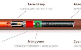Вред и польза электронной сигареты