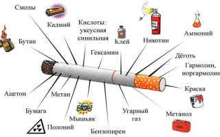 Влияние курения на кровь