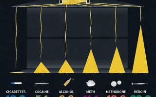 Сколько отнимает жизни одна сигарета