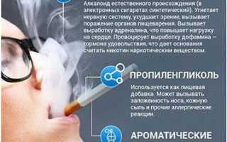 Чем опасна электронная сигарета для здоровья