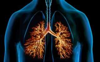 Почему нельзя курить при бронхите