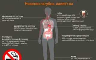 Худеют ли от курения сигарет