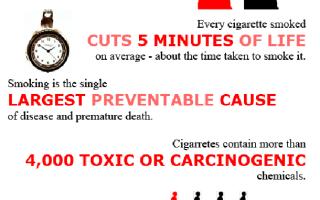 Нужно ли бросать курить